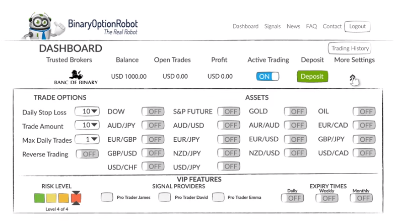 Binary option robot erfahrung